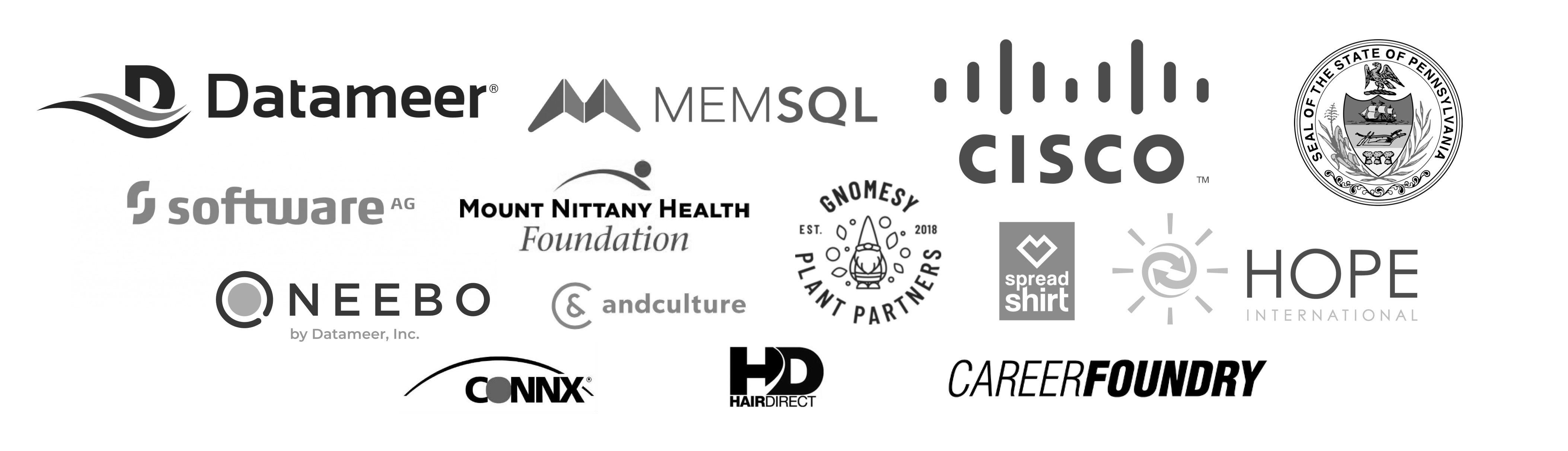 Logo Farm of companies I've worked with